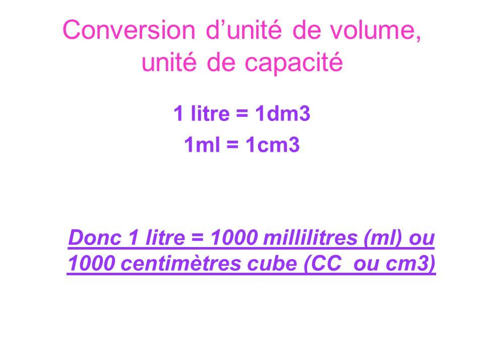 Conversion dunité de volume, unité de capacité 1 litre = 1dm3 1ml = 1cm3 Donc 1 litre = 1000 millilitres (ml) ou 1000 centimètres cube (CC ou cm3)