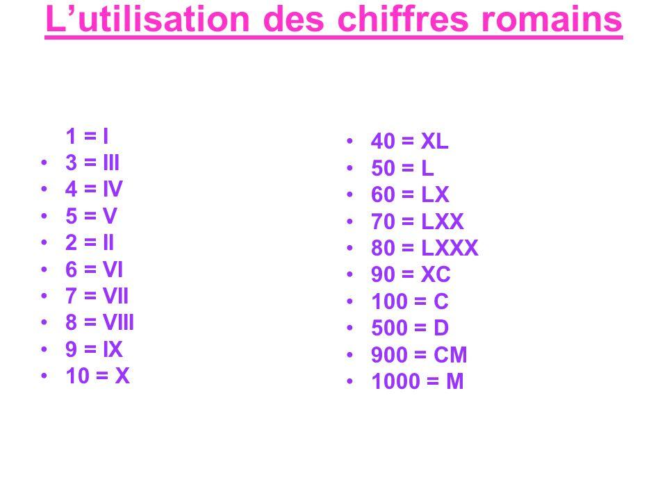 Lutilisation des chiffres romains 1 = I 3 = III 4 = IV 5 = V 2 = II 6 = VI 7 = VII 8 = VIII 9 = IX 10 = X 40 = XL 50 = L 60 = LX 70 = LXX 80 = LXXX 90