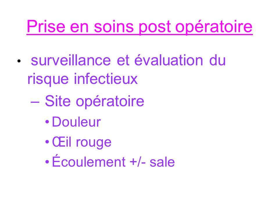 Prise en soins post opératoire surveillance et évaluation du risque infectieux –Site opératoire Douleur Œil rouge Écoulement +/- sale