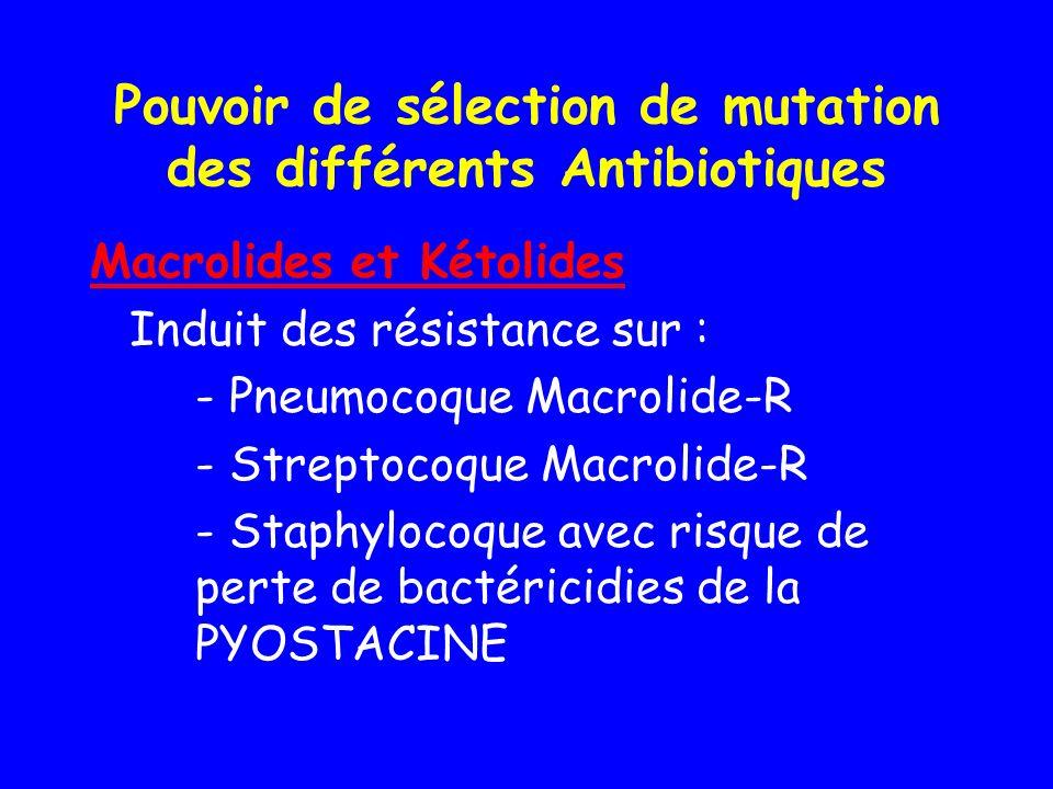 Pouvoir de sélection de mutation des différents Antibiotiques Macrolides et Kétolides Induit des résistance sur : - Pneumocoque Macrolide-R - Streptoc