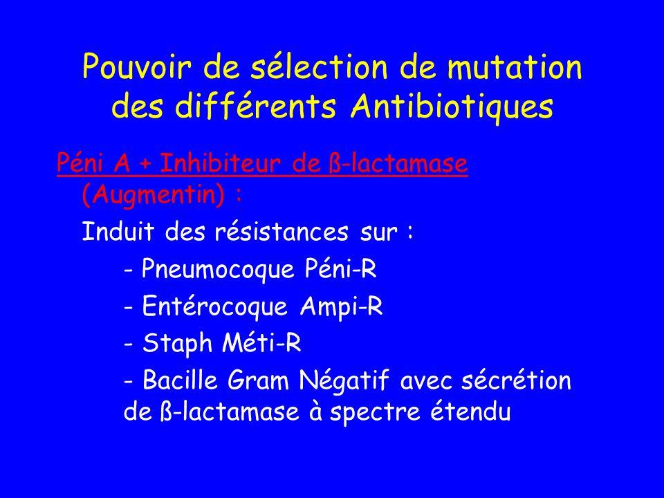 Pouvoir de sélection de mutation des différents Antibiotiques Péni A + Inhibiteur de ß-lactamase (Augmentin) : Induit des résistances sur : - Pneumoco