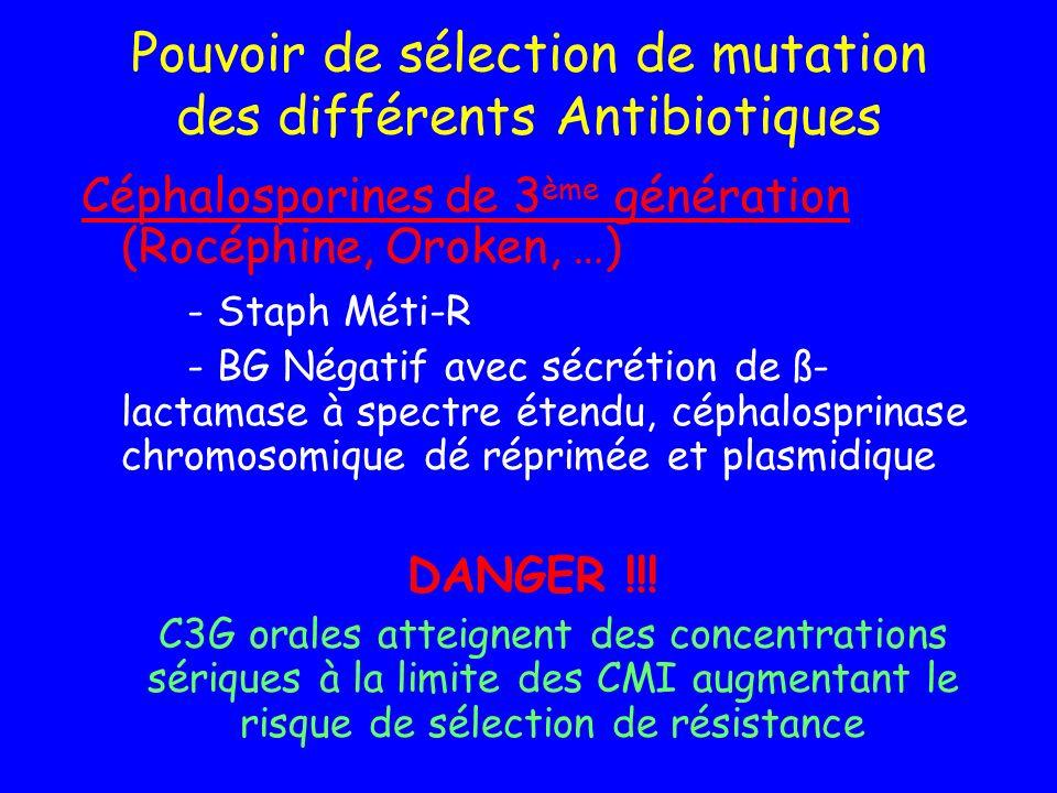 Pouvoir de sélection de mutation des différents Antibiotiques Céphalosporines de 3 ème génération (Rocéphine, Oroken, …) - Staph Méti-R - BG Négatif a