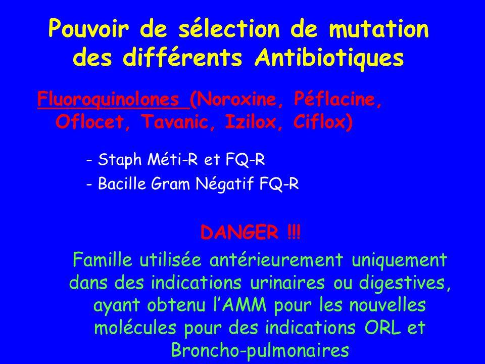 Pouvoir de sélection de mutation des différents Antibiotiques Fluoroquinolones (Noroxine, Péflacine, Oflocet, Tavanic, Izilox, Ciflox) - Staph Méti-R
