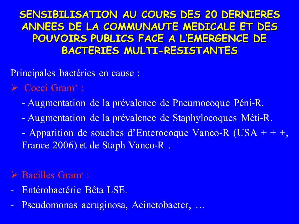 SENSIBILISATION AU COURS DES 20 DERNIERES ANNEES DE LA COMMUNAUTE MEDICALE ET DES POUVOIRS PUBLICS FACE A LEMERGENCE DE BACTERIES MULTI-RESISTANTES Pr