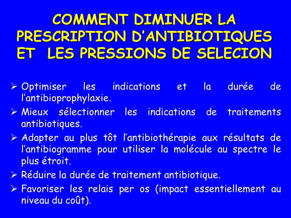 COMMENT DIMINUER LA PRESCRIPTION DANTIBIOTIQUES ET LES PRESSIONS DE SELECION Optimiser les indications et la durée de lantibioprophylaxie. Mieux sélec