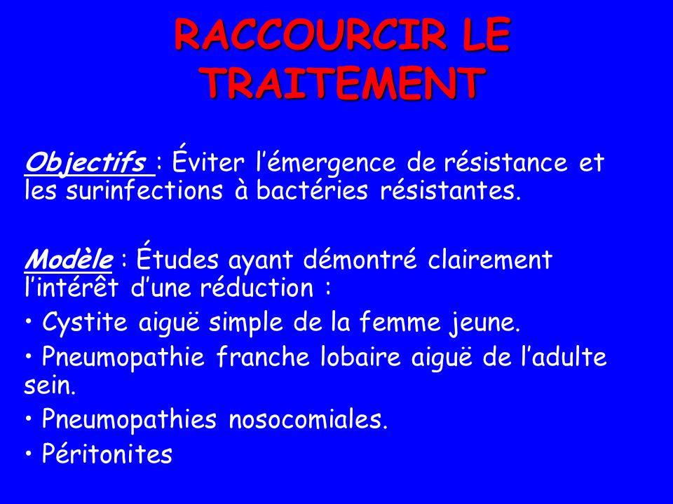 RACCOURCIR LE TRAITEMENT Objectifs : Éviter lémergence de résistance et les surinfections à bactéries résistantes. Modèle : Études ayant démontré clai
