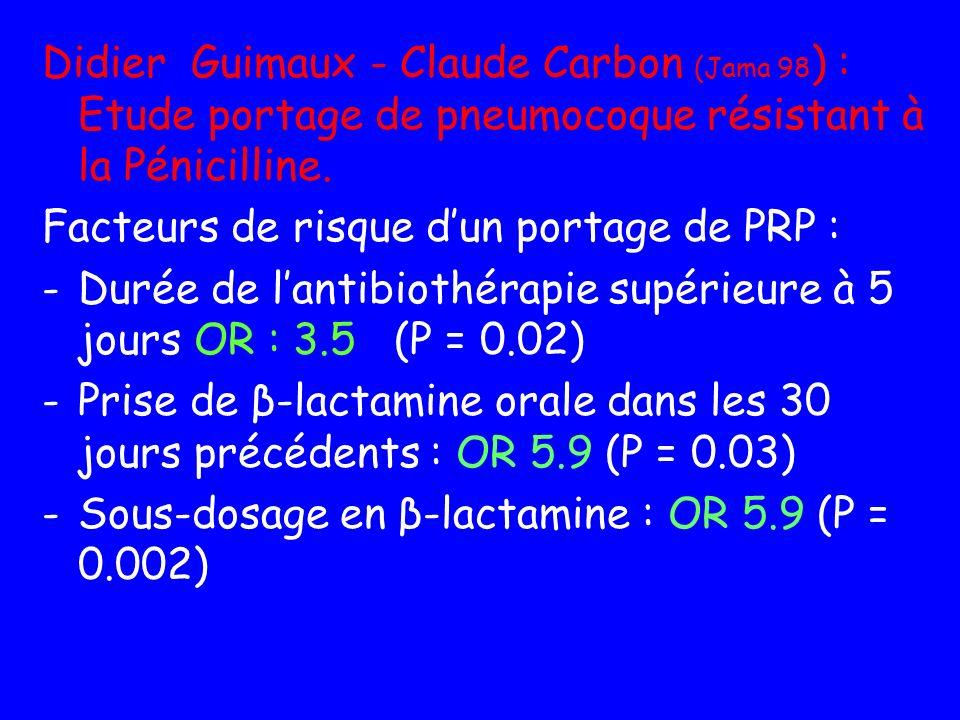 Didier Guimaux - Claude Carbon (Jama 98 ) : Etude portage de pneumocoque résistant à la Pénicilline. Facteurs de risque dun portage de PRP : -Durée de
