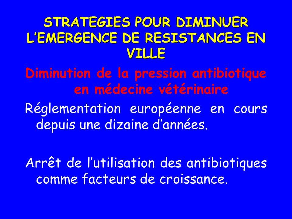 STRATEGIES POUR DIMINUER LEMERGENCE DE RESISTANCES EN VILLE Diminution de la pression antibiotique en médecine vétérinaire Réglementation européenne e