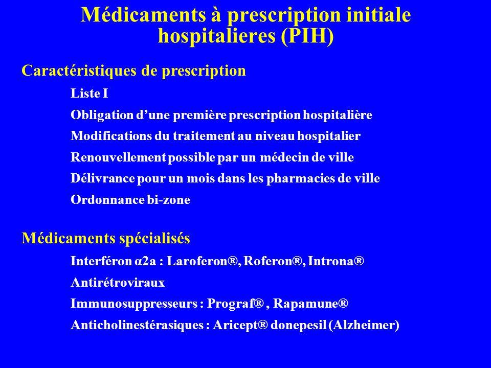 Médicaments à prescription initiale hospitalieres (PIH) Caractéristiques de prescription Liste I Obligation dune première prescription hospitalière Mo