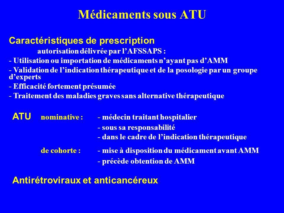 Médicaments sous ATU Caractéristiques de prescription autorisation délivrée par lAFSSAPS : - Utilisation ou importation de médicaments nayant pas dAMM - Validation de lindication thérapeutique et de la posologie par un groupe dexperts - Efficacité fortement présumée - Traitement des maladies graves sans alternative thérapeutique ATU nominative :- médecin traitant hospitalier - sous sa responsabilité - dans le cadre de lindication thérapeutique de cohorte : - mise à disposition du médicament avant AMM - précède obtention de AMM Antirétroviraux et anticancéreux