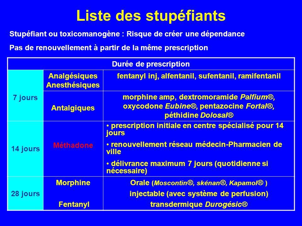 Liste des stupéfiants Stupéfiant ou toxicomanogène : Risque de créer une dépendance Pas de renouvellement à partir de la même prescription Durée de prescription 7 jours Analgésiques Anesthésiques fentanyl inj, alfentanil, sufentanil, ramifentanil Antalgiques morphine amp, dextromoramide Palfium®, oxycodone Eubine®, pentazocine Fortal®, péthidine Dolosal® 14 jours Méthadone prescription initiale en centre spécialisé pour 14 jours renouvellement réseau médecin-Pharmacien de ville délivrance maximum 7 jours (quotidienne si nécessaire) 28 jours Morphine Fentanyl Orale (Moscontin ®, skénan ®, Kapamol ® ) injectable (avec système de perfusion) transdermique Durogésic®