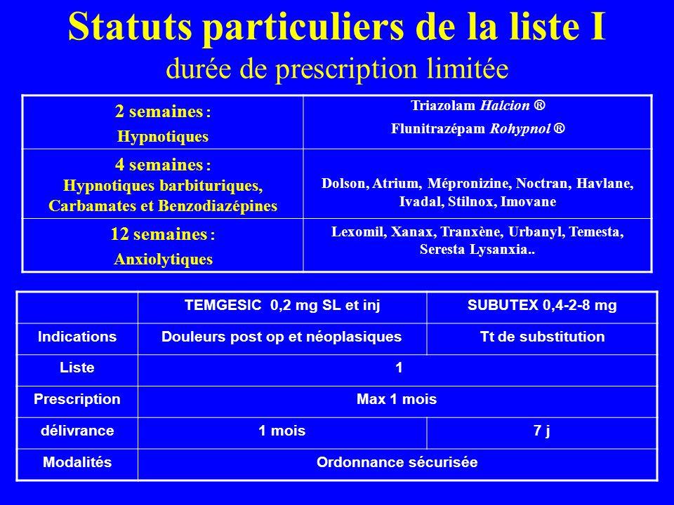 Statuts particuliers de la liste I durée de prescription limitée TEMGESIC 0,2 mg SL et injSUBUTEX 0,4-2-8 mg IndicationsDouleurs post op et néoplasiqu