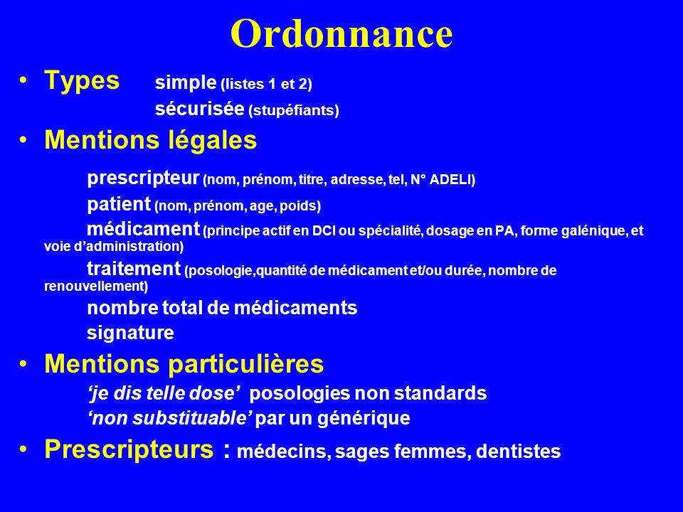 Ordonnance Types simple (listes 1 et 2) sécurisée (stupéfiants) Mentions légales prescripteur (nom, prénom, titre, adresse, tel, N° ADELI) patient (no