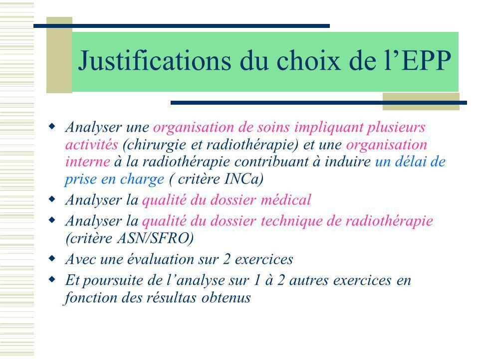 Justifications du choix de lEPP Analyser une organisation de soins impliquant plusieurs activités (chirurgie et radiothérapie) et une organisation int