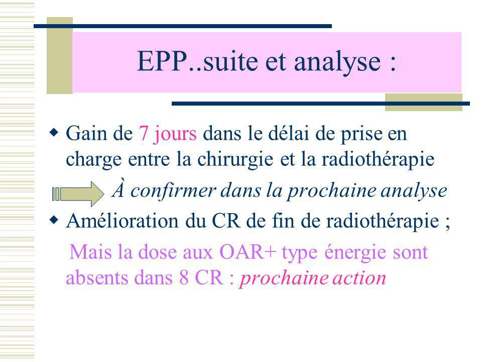EPP..suite et analyse : Gain de 7 jours dans le délai de prise en charge entre la chirurgie et la radiothérapie À confirmer dans la prochaine analyse