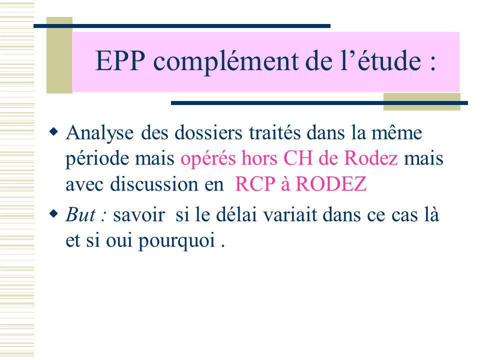 EPP complément de létude : Analyse des dossiers traités dans la même période mais opérés hors CH de Rodez mais avec discussion en RCP à RODEZ But : sa