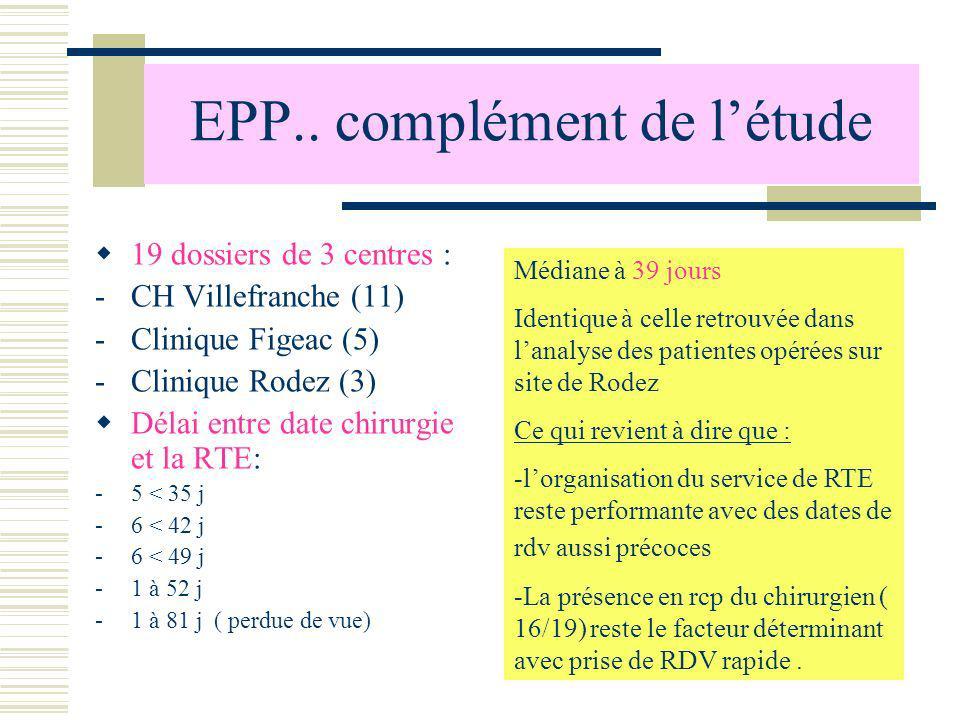 EPP.. complément de létude 19 dossiers de 3 centres : -CH Villefranche (11) -Clinique Figeac (5) -Clinique Rodez (3) Délai entre date chirurgie et la