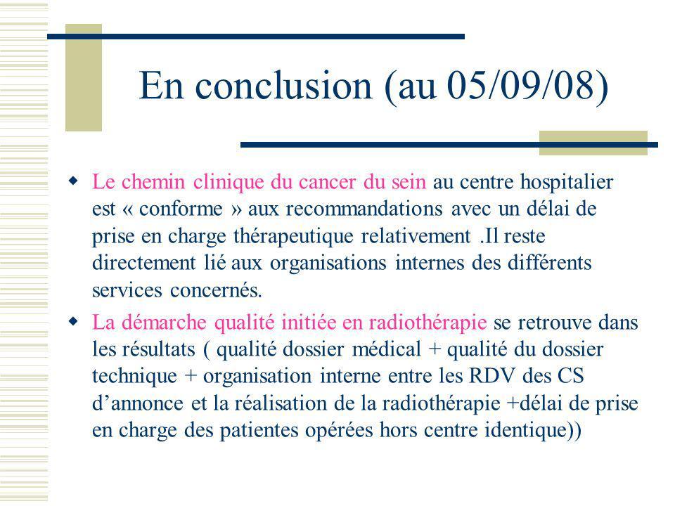 En conclusion (au 05/09/08) Le chemin clinique du cancer du sein au centre hospitalier est « conforme » aux recommandations avec un délai de prise en