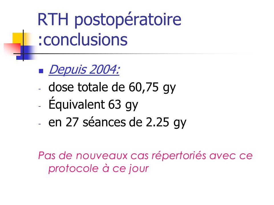 RTH postopératoire :conclusions Depuis 2004: - dose totale de 60,75 gy - Équivalent 63 gy - en 27 séances de 2.25 gy Pas de nouveaux cas répertoriés a