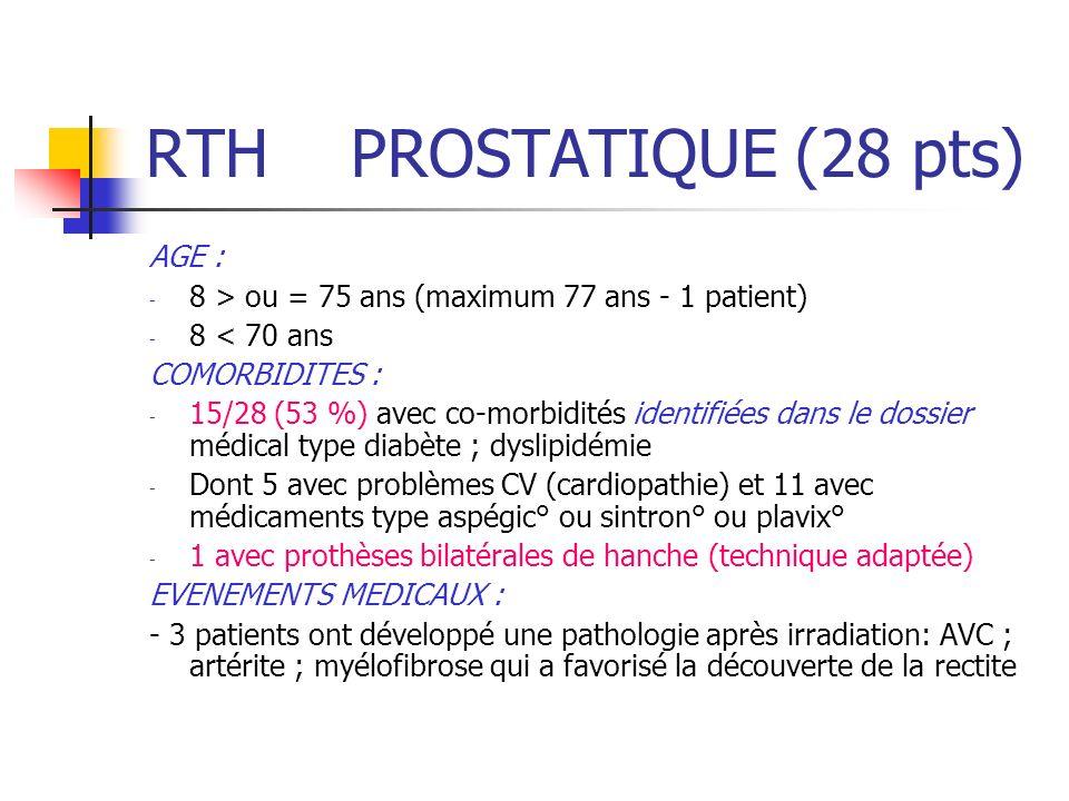 RTH PROSTATIQUE (28 pts) AGE : - 8 > ou = 75 ans (maximum 77 ans - 1 patient) - 8 < 70 ans COMORBIDITES : - 15/28 (53 %) avec co-morbidités identifiée