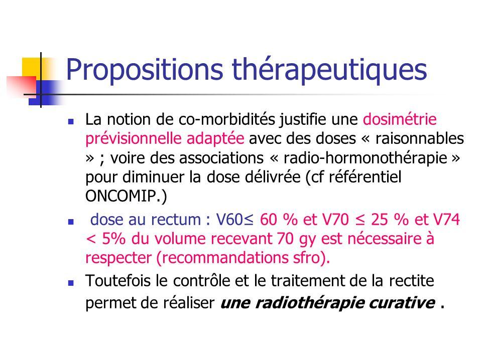 Propositions thérapeutiques La notion de co-morbidités justifie une dosimétrie prévisionnelle adaptée avec des doses « raisonnables » ; voire des asso