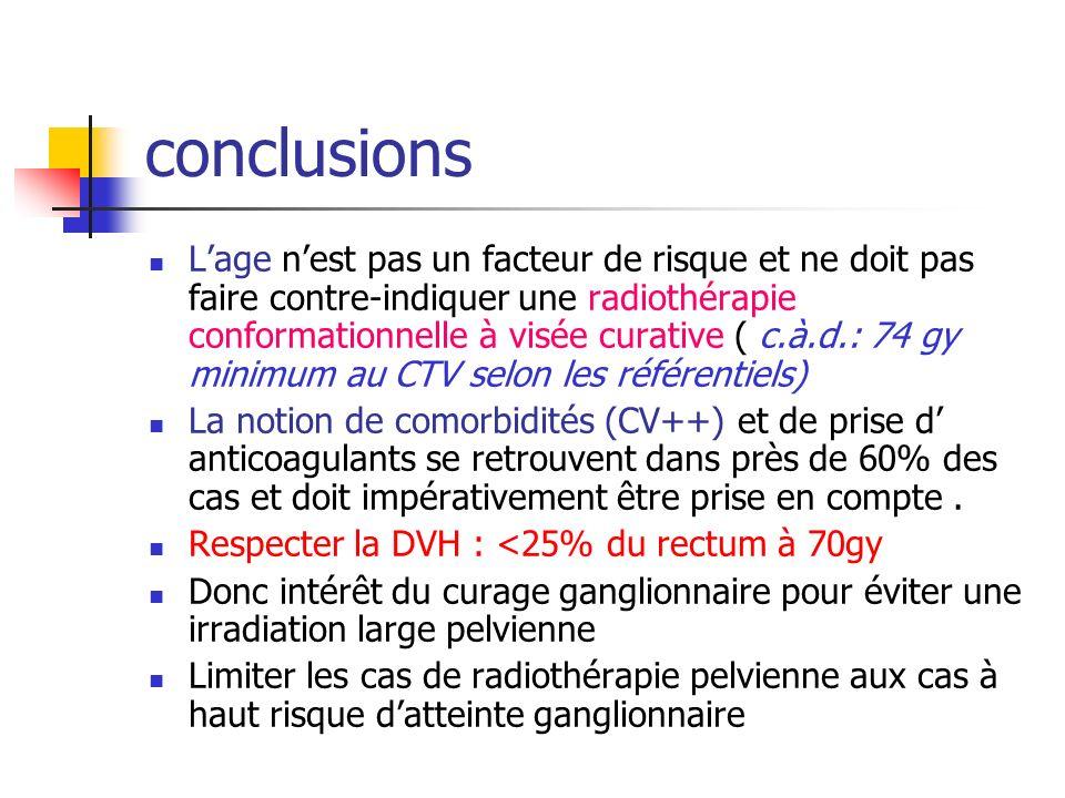 conclusions Lage nest pas un facteur de risque et ne doit pas faire contre-indiquer une radiothérapie conformationnelle à visée curative ( c.à.d.: 74