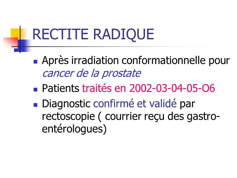 RECTITE RADIQUE Après irradiation conformationnelle pour cancer de la prostate Patients traités en 2002-03-04-05-O6 Diagnostic confirmé et validé par