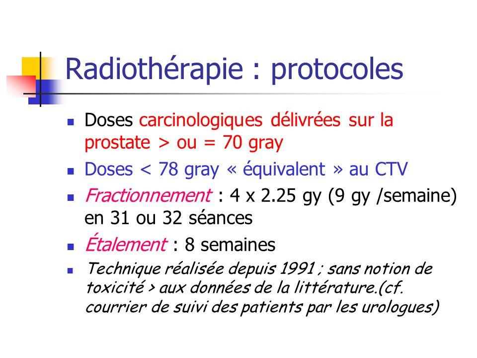 Radiothérapie : protocoles Doses carcinologiques délivrées sur la prostate > ou = 70 gray Doses < 78 gray « équivalent » au CTV Fractionnement : 4 x 2