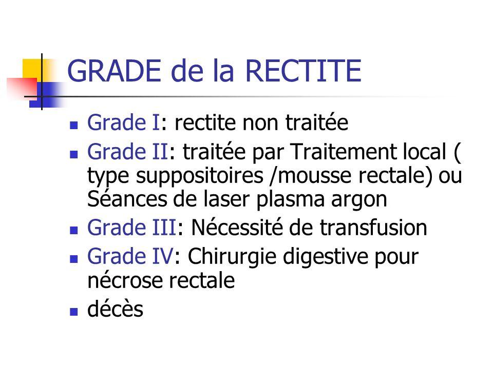 GRADE de la RECTITE Grade I: rectite non traitée Grade II: traitée par Traitement local ( type suppositoires /mousse rectale) ou Séances de laser plas