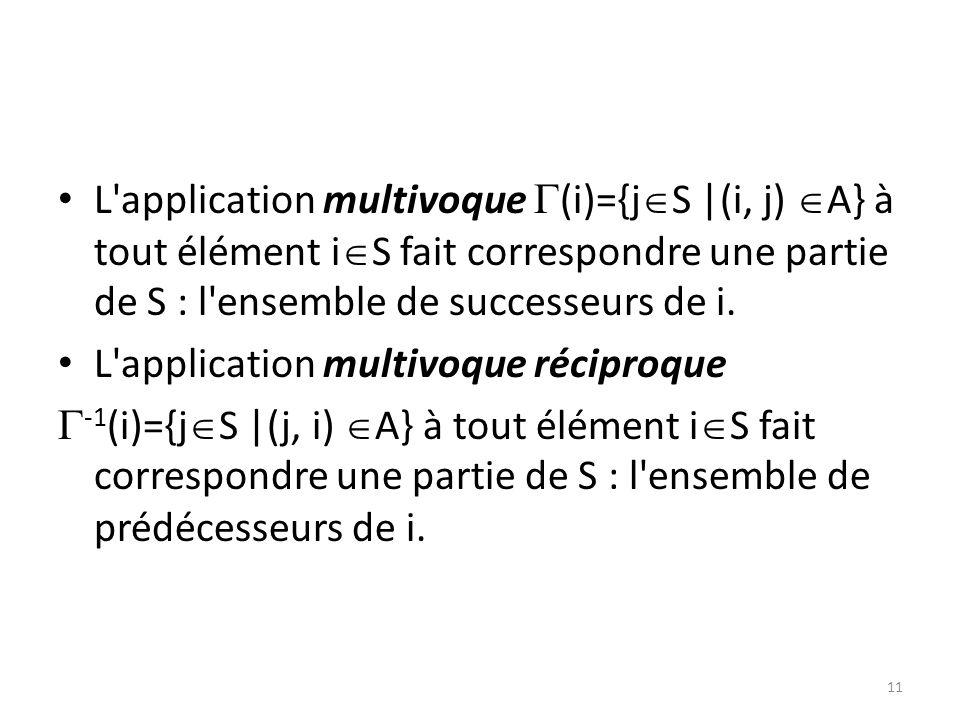 L'application multivoque (i)={j S |(i, j) A} à tout élément i S fait correspondre une partie de S : l'ensemble de successeurs de i. L'application mult