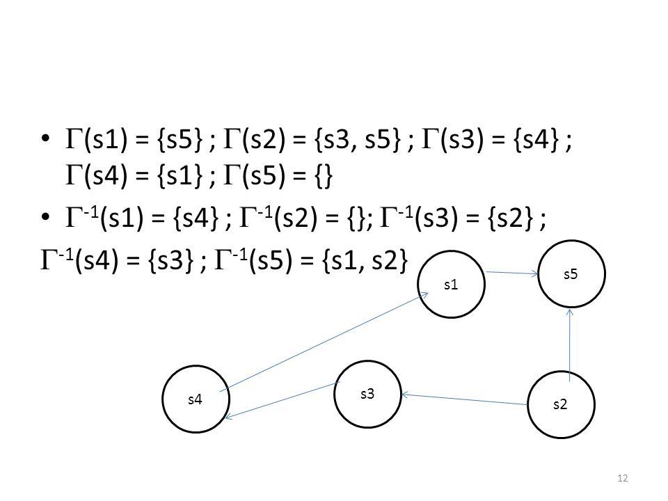 (s1) = {s5} ; (s2) = {s3, s5} ; (s3) = {s4} ; (s4) = {s1} ; (s5) = {} -1 (s1) = {s4} ; -1 (s2) = {}; -1 (s3) = {s2} ; -1 (s4) = {s3} ; -1 (s5) = {s1,