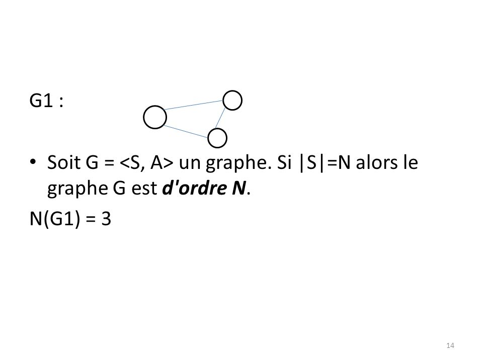 G1 : Soit G = un graphe. Si |S|=N alors le graphe G est d'ordre N. N(G1) = 3 14