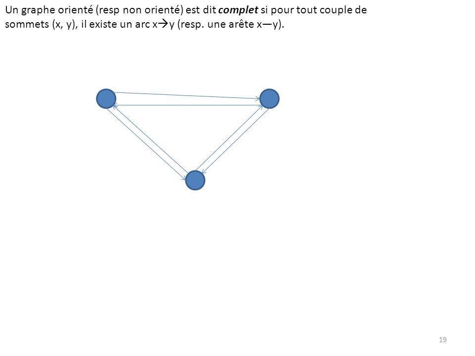 Un graphe orienté (resp non orienté) est dit complet si pour tout couple de sommets (x, y), il existe un arc x y (resp. une arête xy). 19