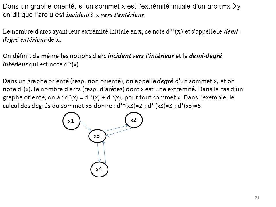 Dans un graphe orienté, si un sommet x est l'extrémité initiale d'un arc u=x y, on dit que l'arc u est incident à x vers l'extérieur. Le nombre d'arcs