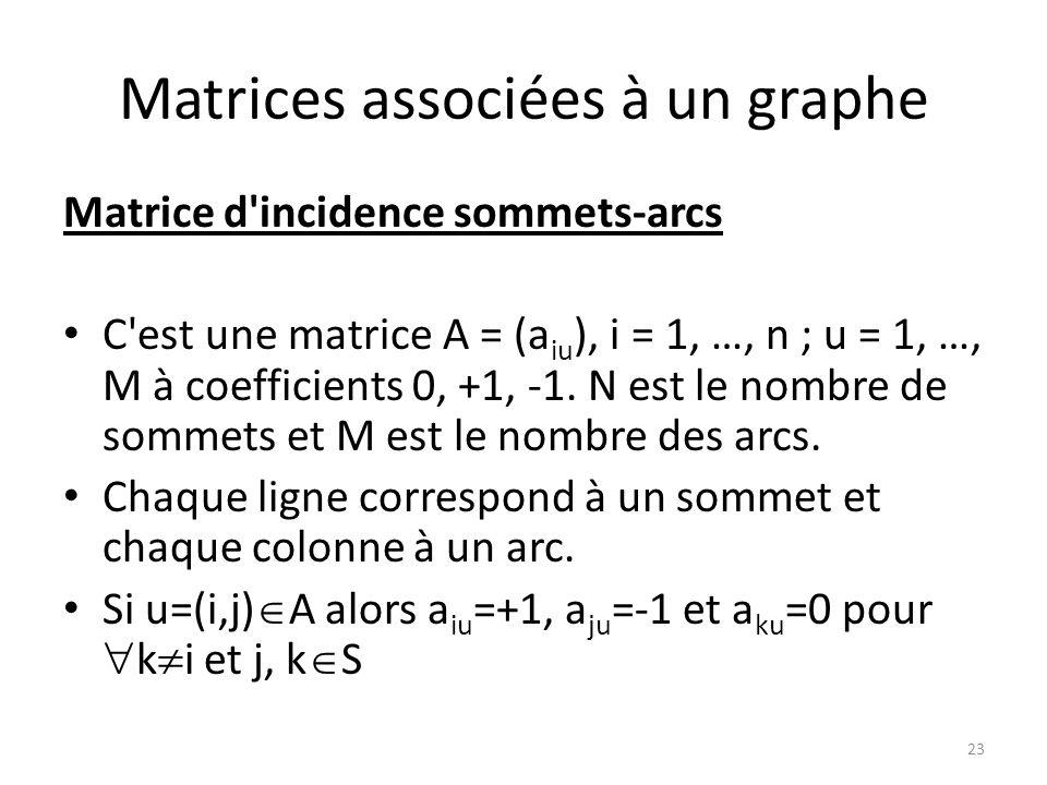 Matrices associées à un graphe Matrice d'incidence sommets-arcs C'est une matrice A = (a iu ), i = 1, …, n ; u = 1, …, M à coefficients 0, +1, -1. N e