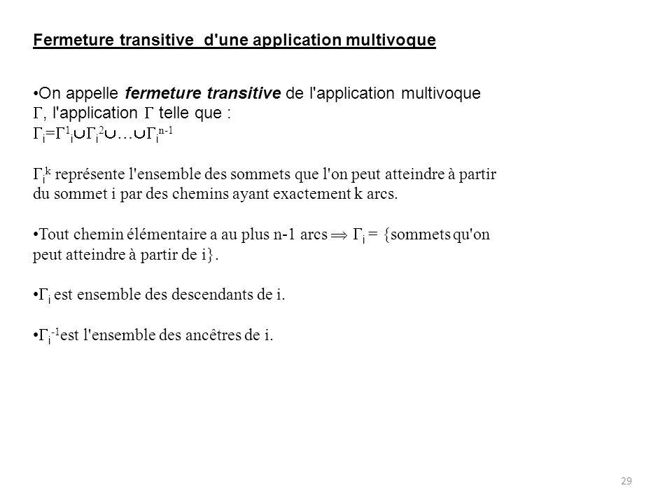 29 Fermeture transitive d'une application multivoque On appelle fermeture transitive de l'application multivoque, l'application telle que : i = 1 i i