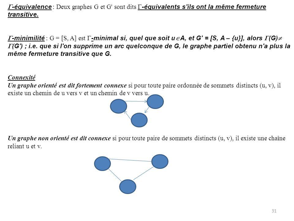 -équivalence : Deux graphes G et G' sont dits -équivalents s'ils ont la même fermeture transitive. -minimilité : G = [S, A] est -minimal si, quel que