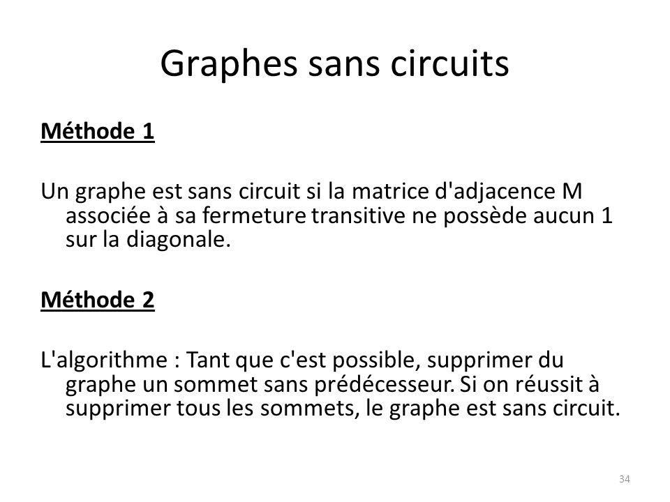 Graphes sans circuits Méthode 1 Un graphe est sans circuit si la matrice d'adjacence M associée à sa fermeture transitive ne possède aucun 1 sur la di