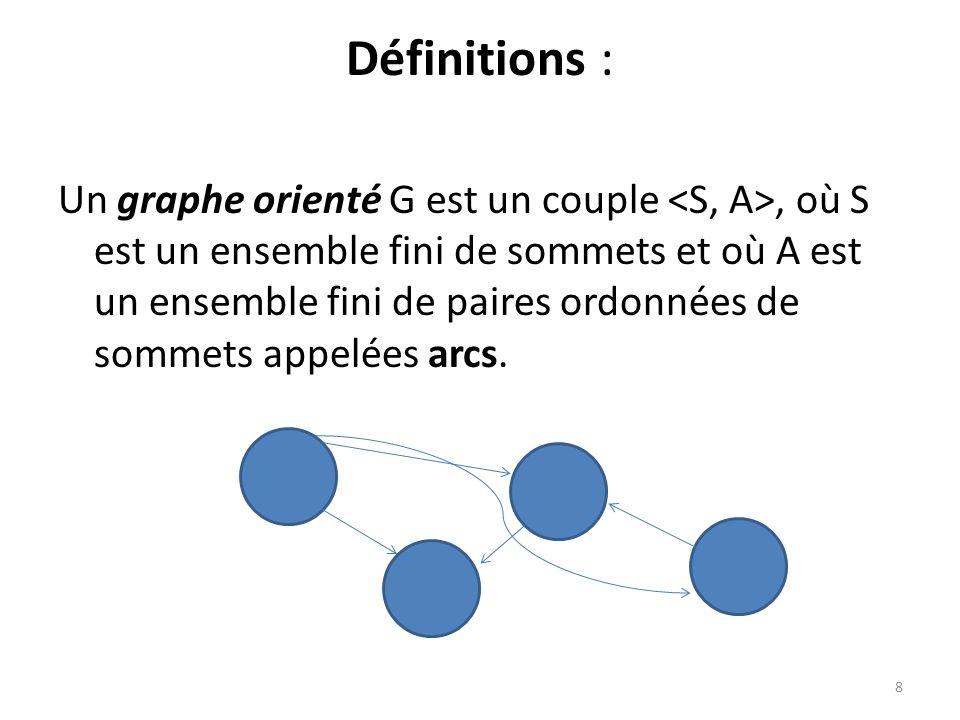 Définitions : Un graphe orienté G est un couple, où S est un ensemble fini de sommets et où A est un ensemble fini de paires ordonnées de sommets appe