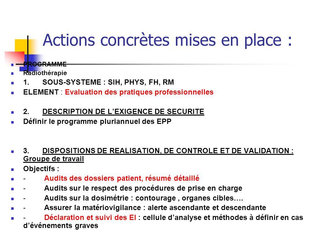 Actions concrètes mises en place : PROGRAMME Radiothérapie 1. SOUS-SYSTEME : SIH, PHYS, FH, RM ELEMENT : Evaluation des pratiques professionnelles 2.