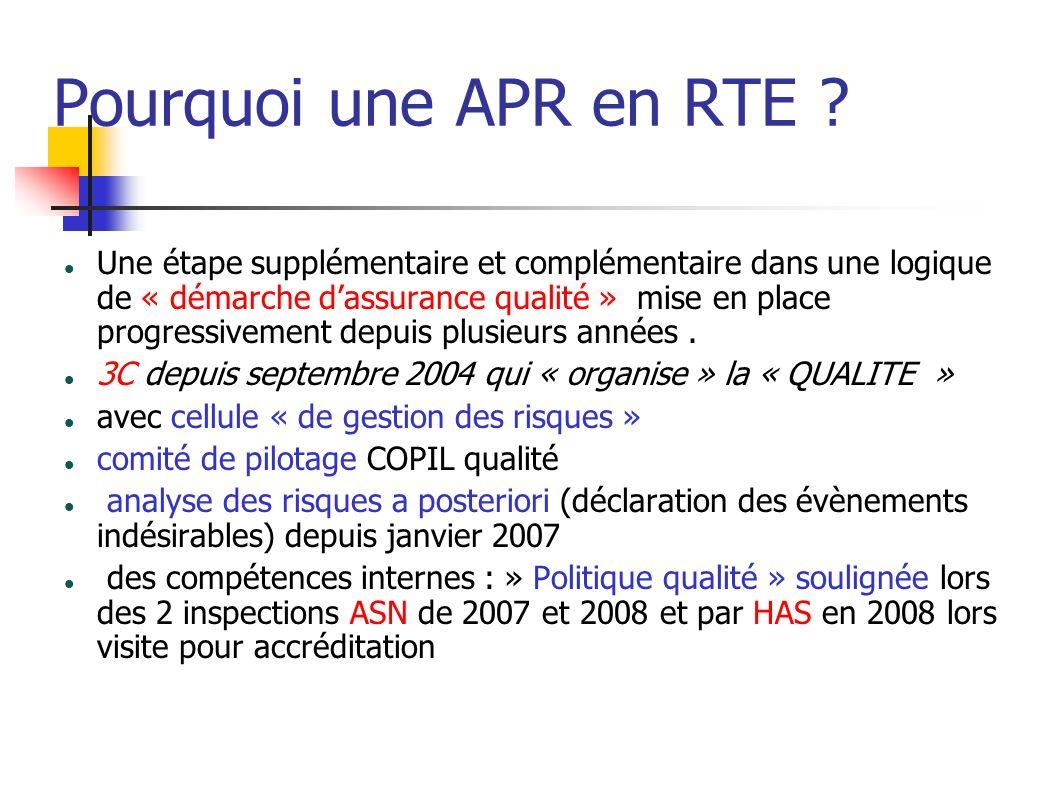 Pourquoi une APR en RTE ? Une étape supplémentaire et complémentaire dans une logique de « démarche dassurance qualité » mise en place progressivement