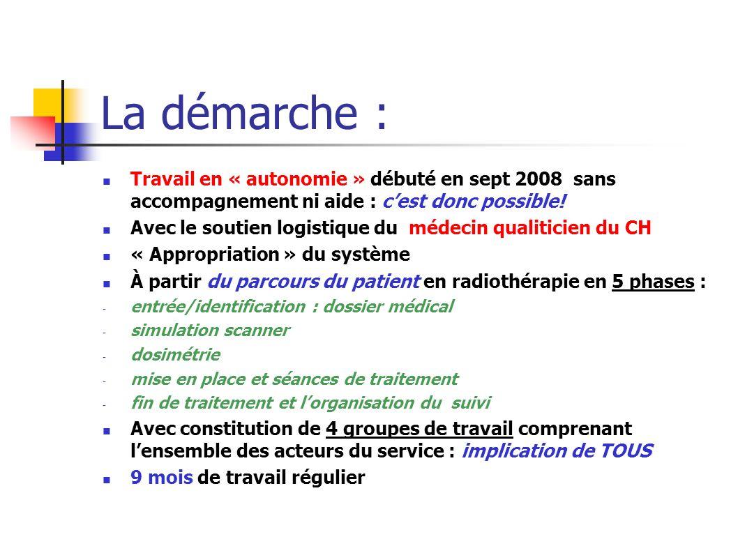 La démarche : Travail en « autonomie » débuté en sept 2008 sans accompagnement ni aide : cest donc possible! Avec le soutien logistique du médecin qua