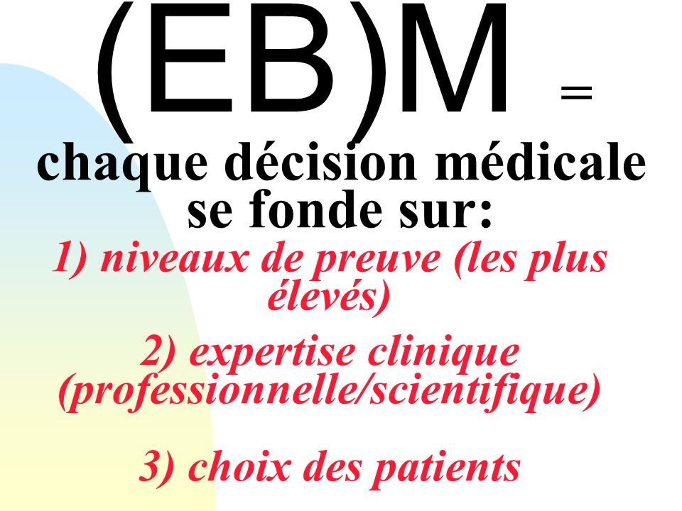 (EB)M = chaque décision médicale se fonde sur: 1) niveaux de preuve (les plus élevés) 2) expertise clinique (professionnelle/scientifique) 3) choix de