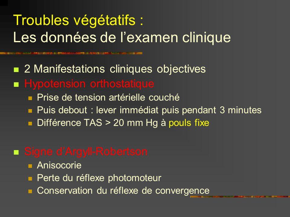 Troubles végétatifs : Les données de lexamen clinique 2 Manifestations cliniques objectives Hypotension orthostatique Prise de tension artérielle couc