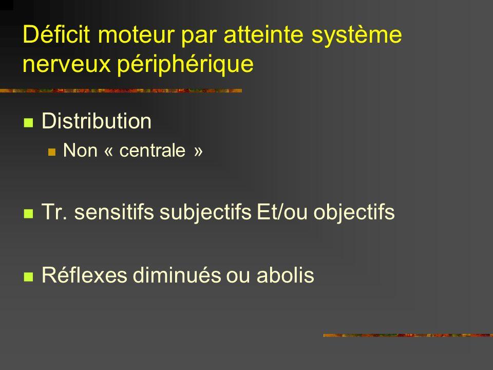 Déficit moteur par atteinte système nerveux périphérique Distribution Non « centrale » Tr. sensitifs subjectifs Et/ou objectifs Réflexes diminués ou a