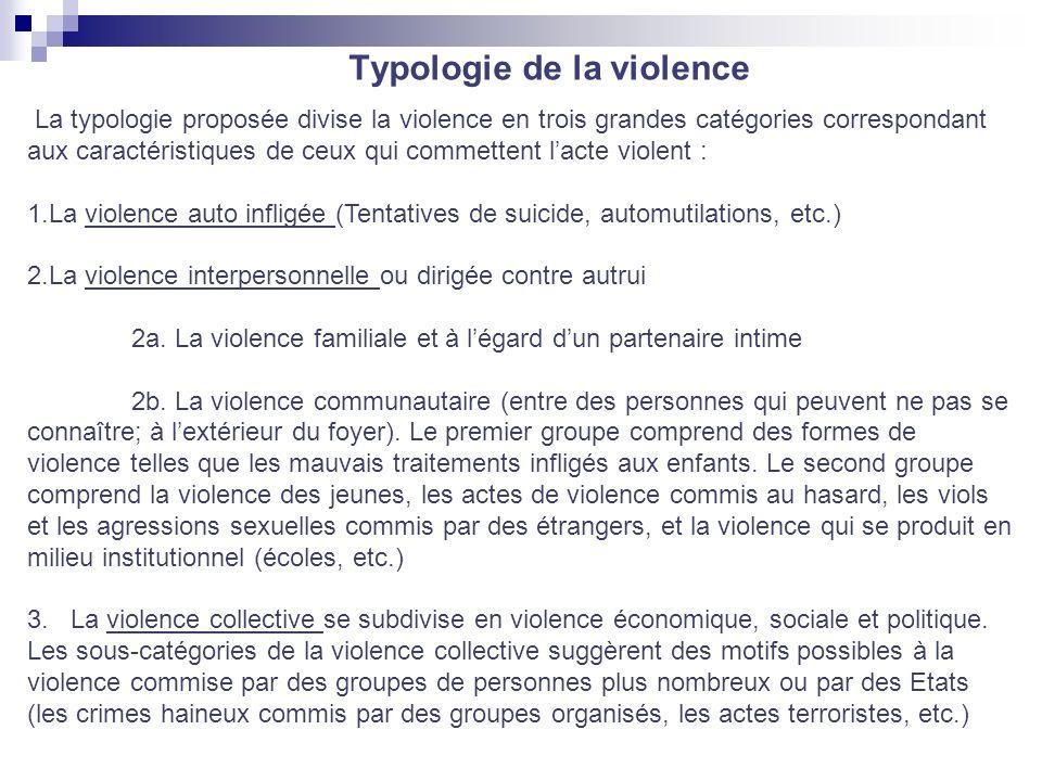 Typologie de la violence La typologie proposée divise la violence en trois grandes catégories correspondant aux caractéristiques de ceux qui commetten