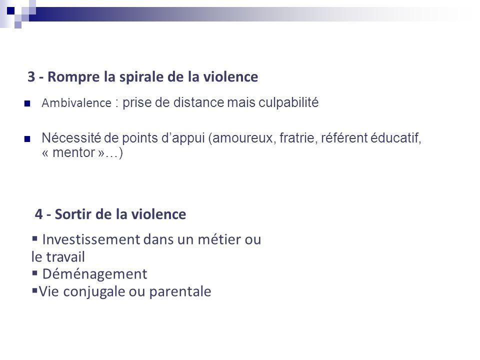 3 - Rompre la spirale de la violence Ambivalence : prise de distance mais culpabilité Nécessité de points dappui (amoureux, fratrie, référent éducatif