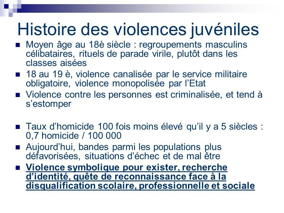 Histoire des violences juvéniles Moyen âge au 18è siècle : regroupements masculins célibataires, rituels de parade virile, plutôt dans les classes ais
