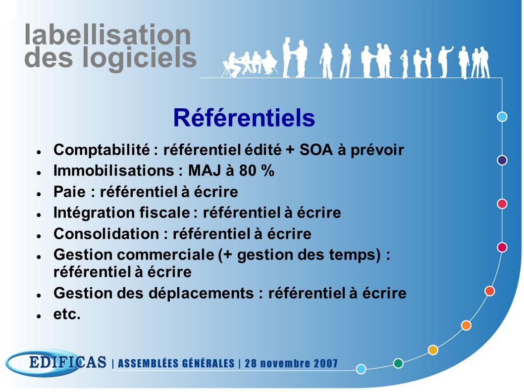 labellisation des logiciels Référentiels Comptabilité : référentiel édité + SOA à prévoir Immobilisations : MAJ à 80 % Paie : référentiel à écrire Int