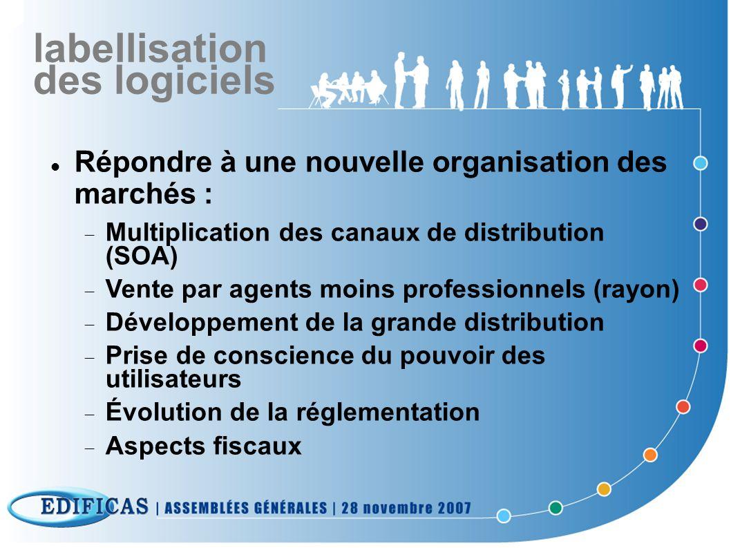 labellisation des logiciels Répondre à une nouvelle organisation des marchés : Multiplication des canaux de distribution (SOA) Vente par agents moins